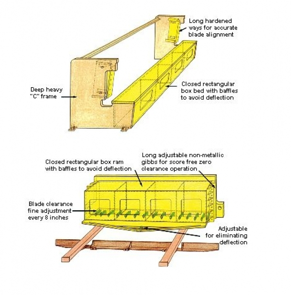 Hydraulic Shear Standard Features